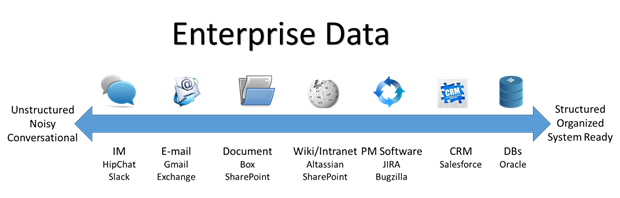 blog_enterprisedata